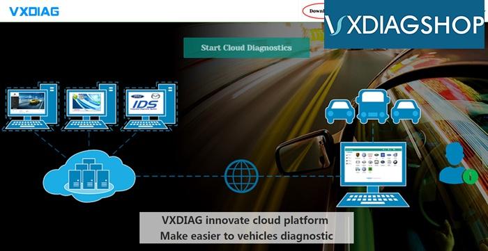 vxdiag-vx-manager-download