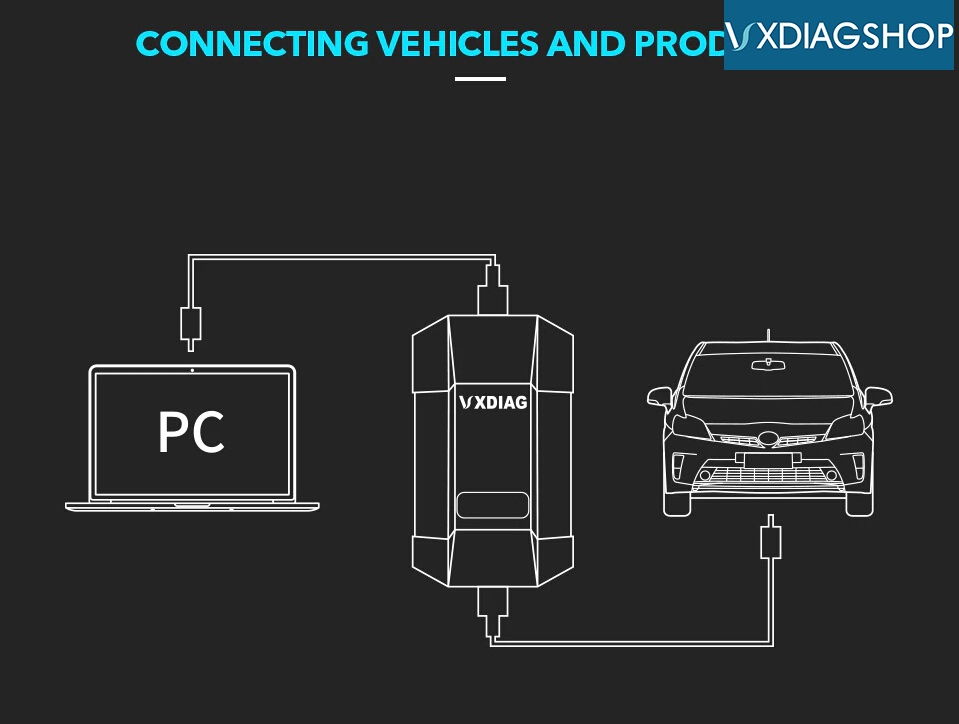 Connect Vxdiag Bmw