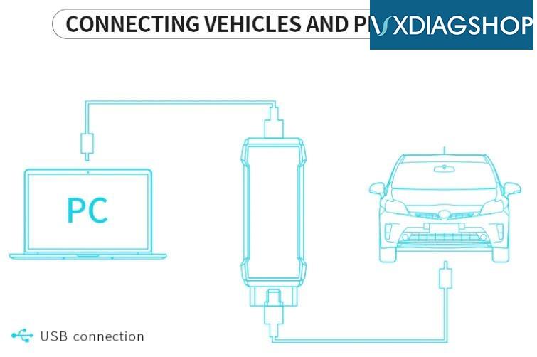 Vcx Nano Jlr Connection