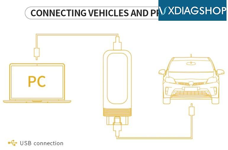Vcx Se Jlr Connection
