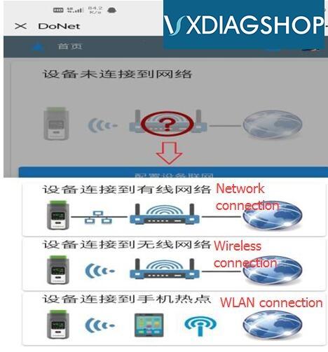 Vxdiag Remote Diagnostic 5