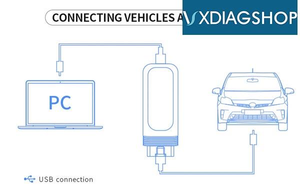 Vxdiag Vcx Se Icom Feature 6