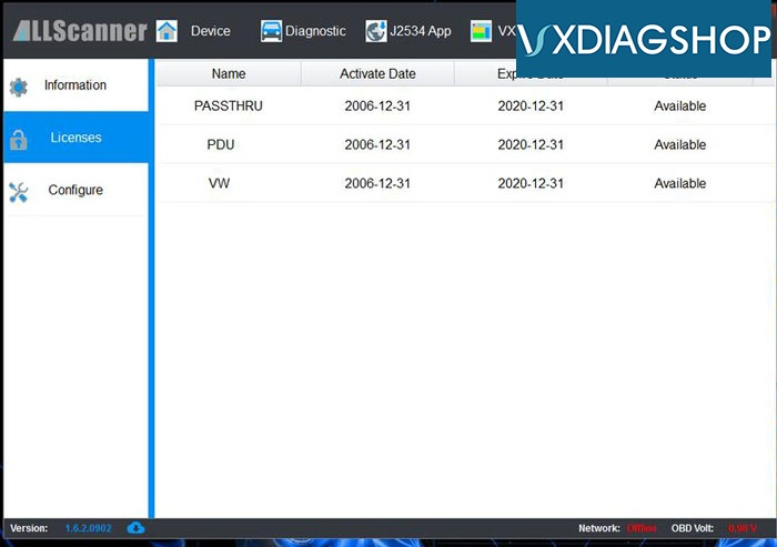 Vxdiag License Expire
