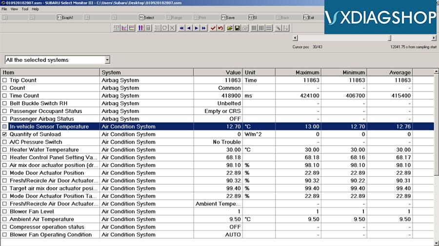 Vxdiag Subaru Edr Data 8