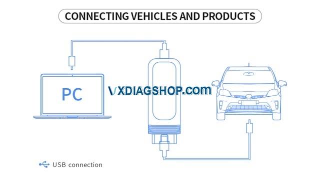 Vxdiag Vcx Se Install 2