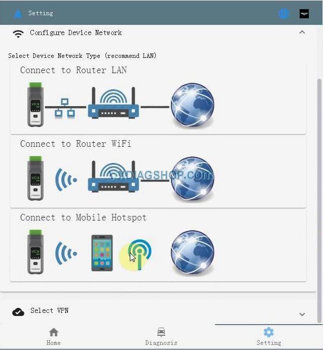 Donet Super Remote Diagnosis 07